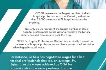 OPSEU wages 5 per cent higher on average: wage comparison chart