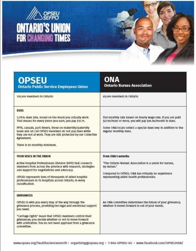 OPSEU ONA comparison chart