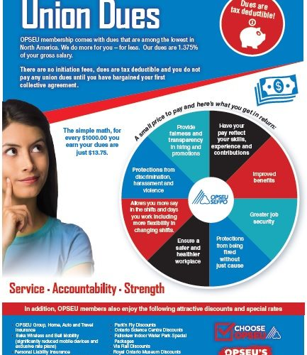 Union Dues poster.